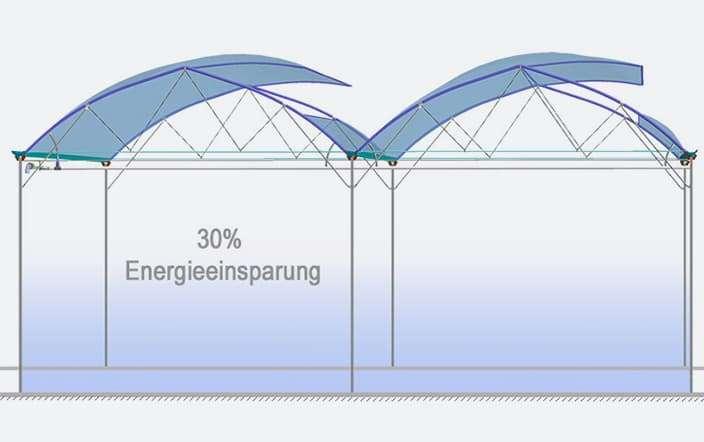 Doppelwandiges PVC-Gewächshaus aufblasbar